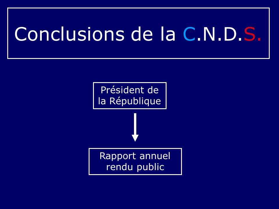 Conclusions de la C.N.D.S. Président de la République