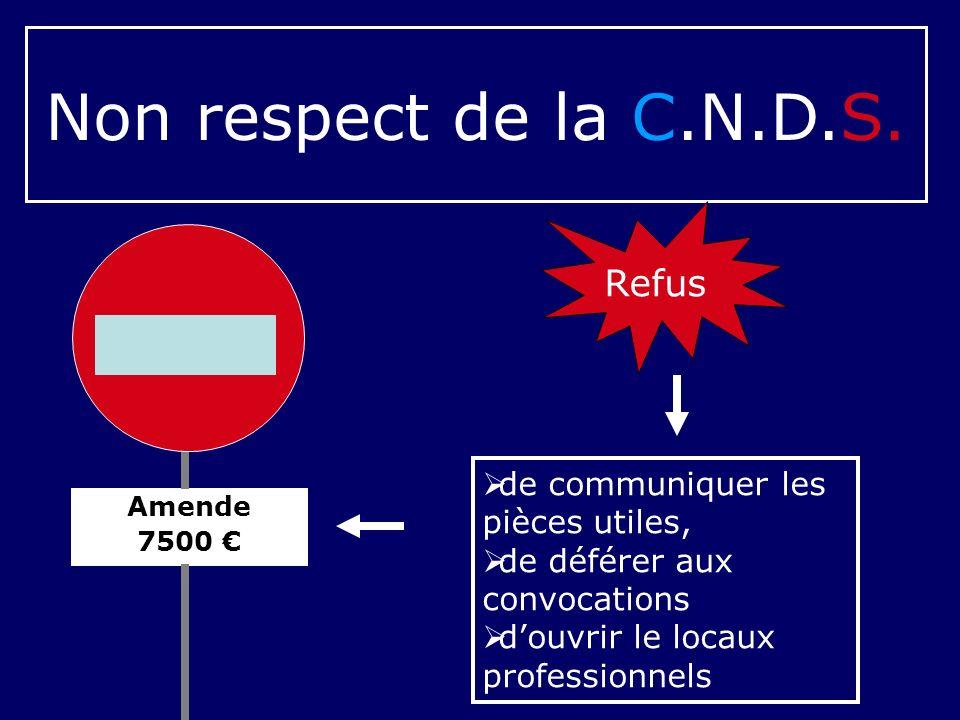 Non respect de la C.N.D.S. Refus de communiquer les pièces utiles,