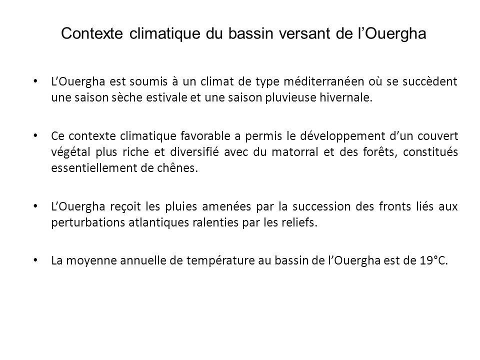 Contexte climatique du bassin versant de l'Ouergha
