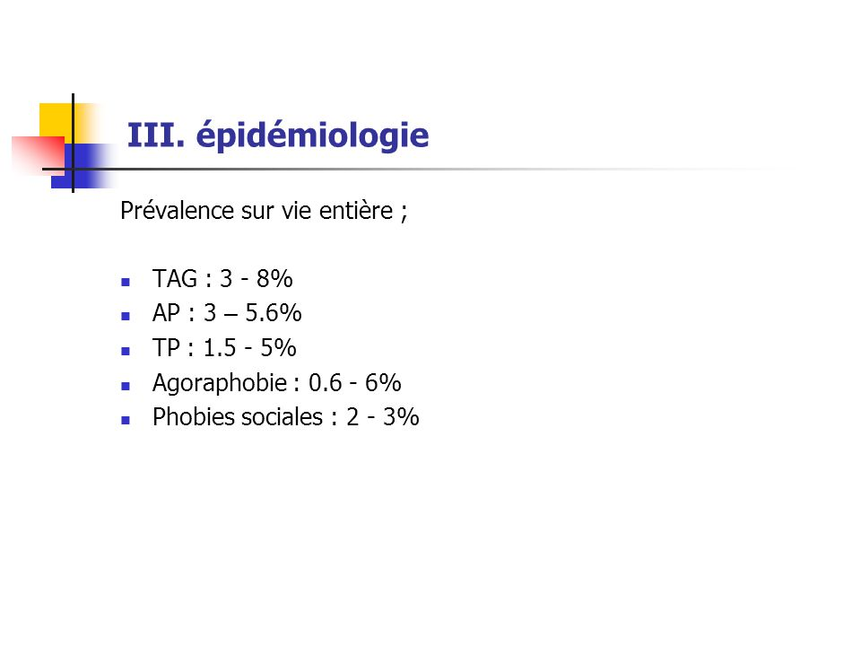 III. épidémiologie Prévalence sur vie entière ; TAG : 3 - 8%