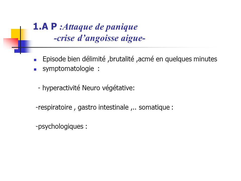 1.A P :Attaque de panique -crise d'angoisse aigue-