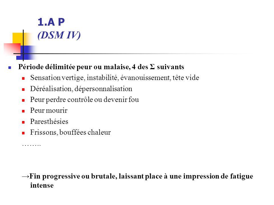 1.A P (DSM IV) Période délimitée peur ou malaise, 4 des Σ suivants