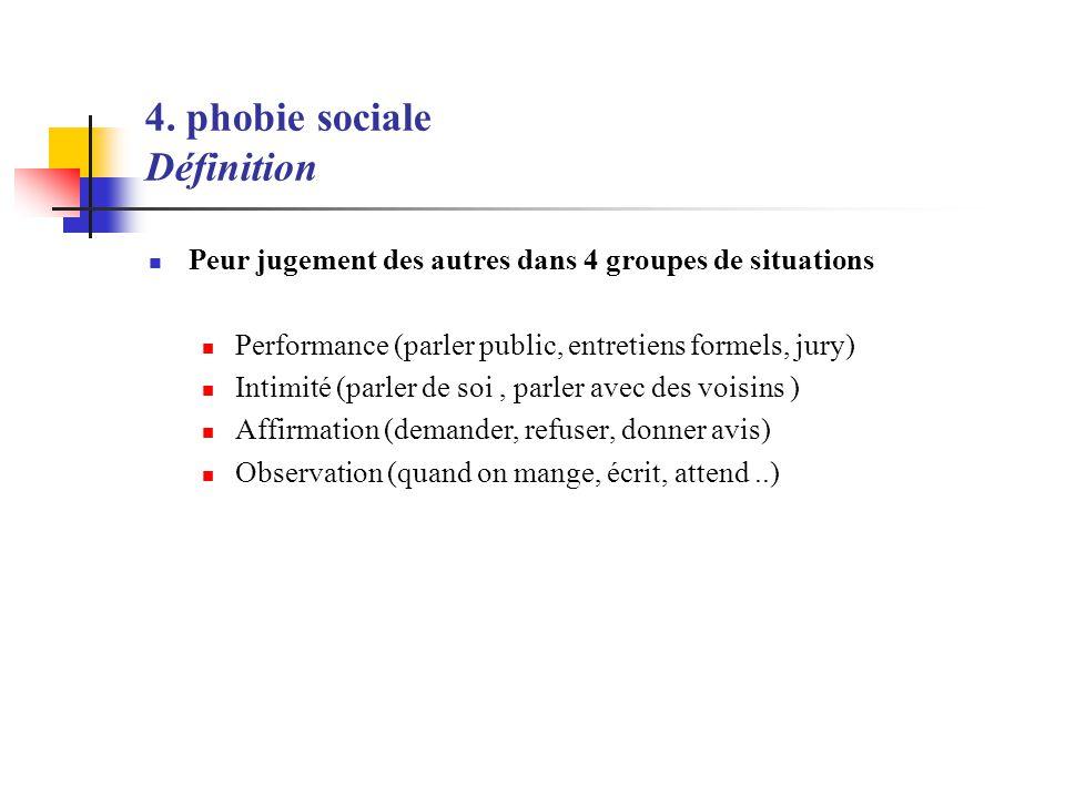 4. phobie sociale Définition