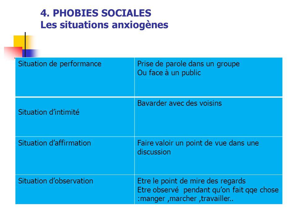 4. PHOBIES SOCIALES Les situations anxiogènes