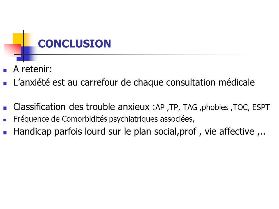 CONCLUSION A retenir: L'anxiété est au carrefour de chaque consultation médicale.