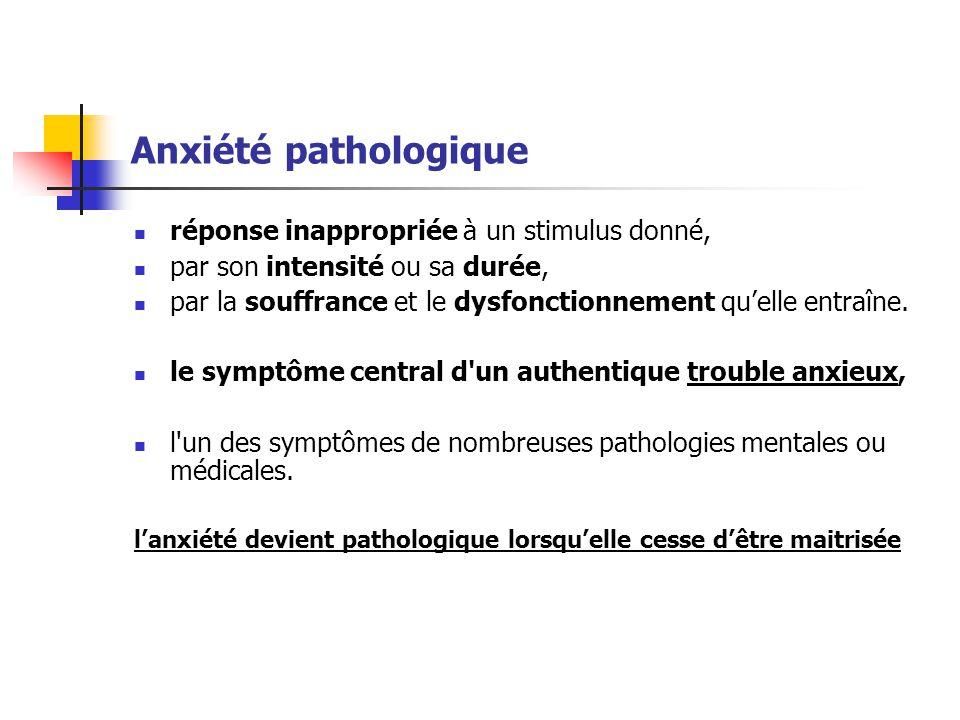 Anxiété pathologique réponse inappropriée à un stimulus donné,