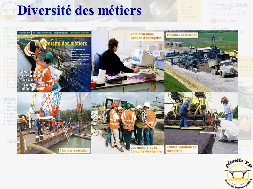 Diversité des métiers Les métiers sont classés par grande catégories.