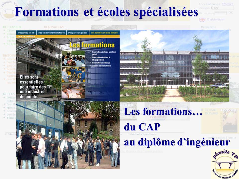 Formations et écoles spécialisées