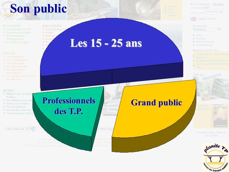 Son public Les 15 - 25 ans Professionnels Grand public des T.P.