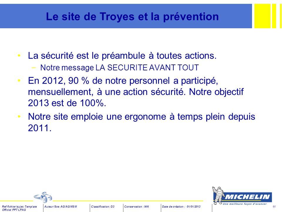 Le site de Troyes et la prévention