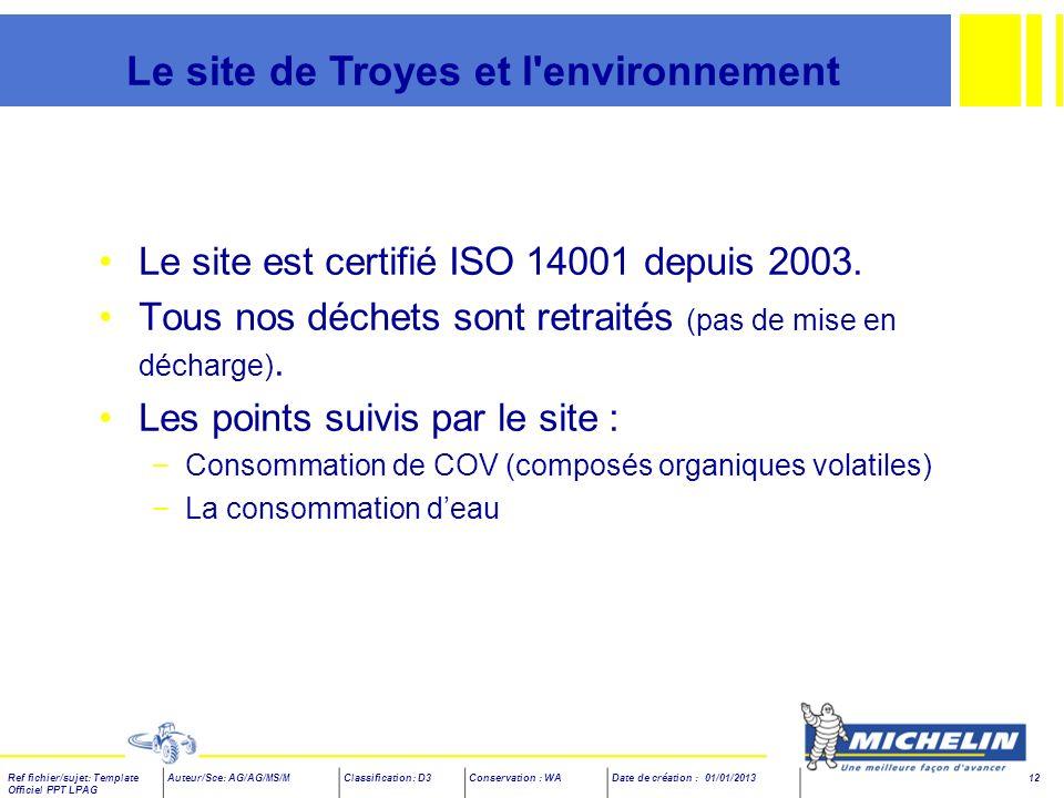 Le site de Troyes et l environnement