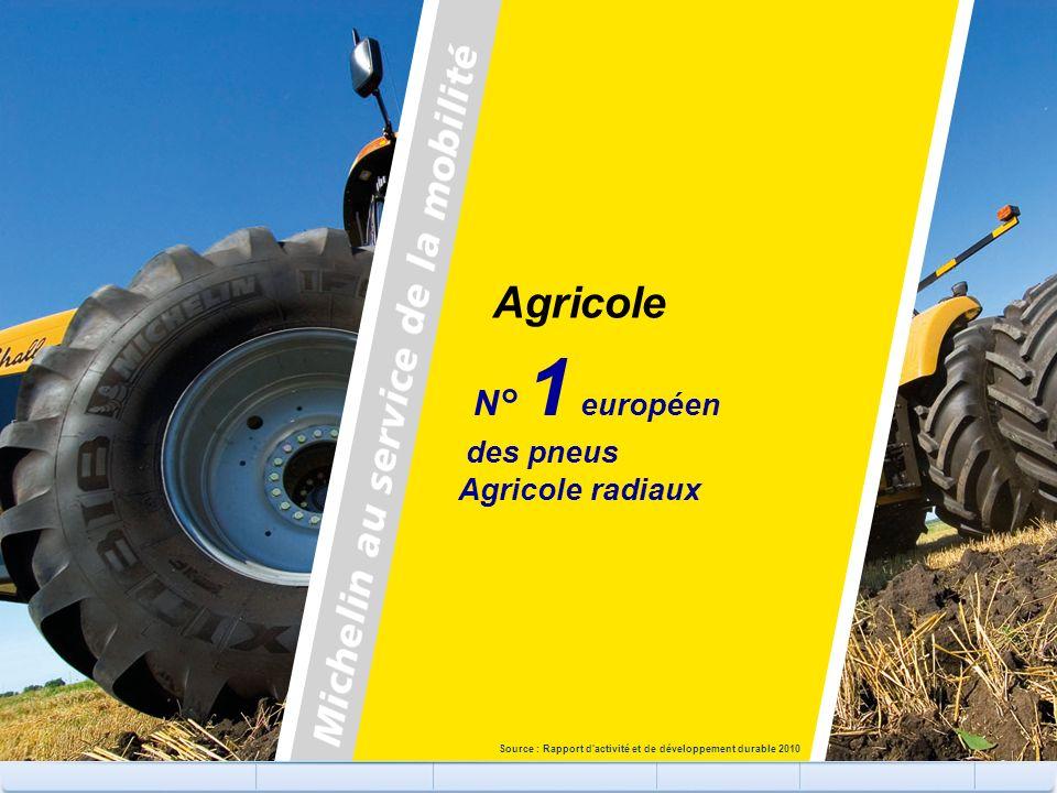 Agricole N° 1 européen des pneus Agricole radiaux 7