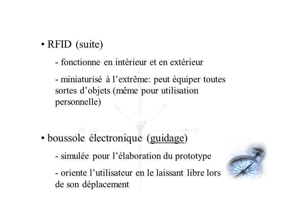 boussole électronique (guidage)