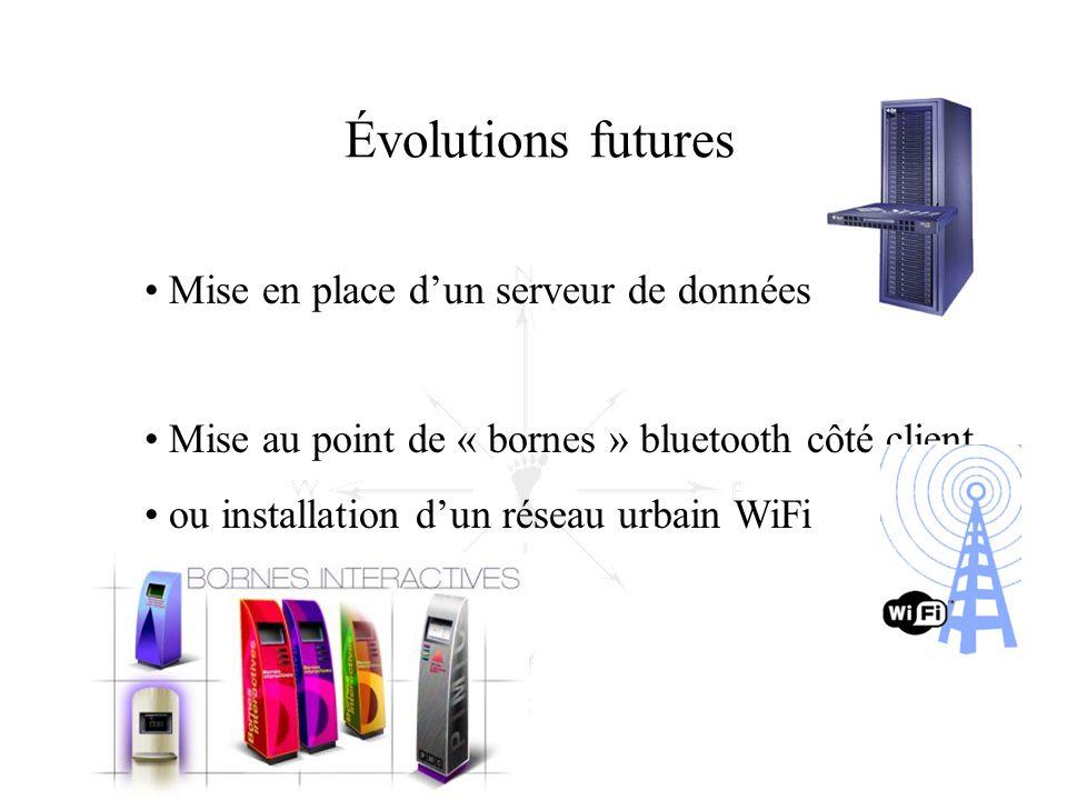 Évolutions futures Mise en place d'un serveur de données