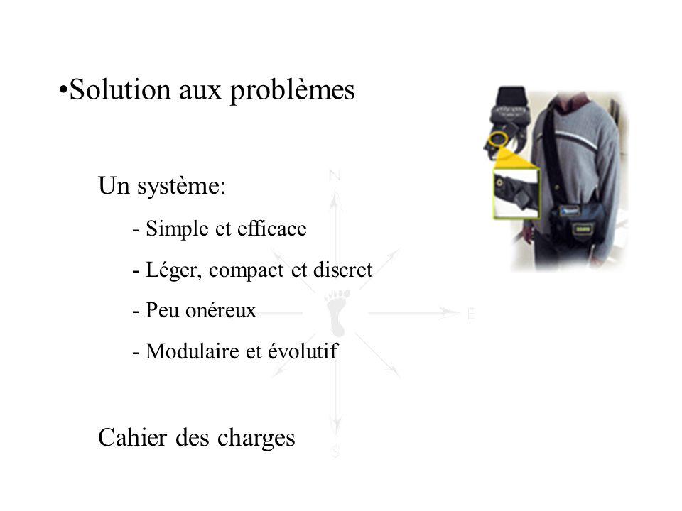Solution aux problèmes