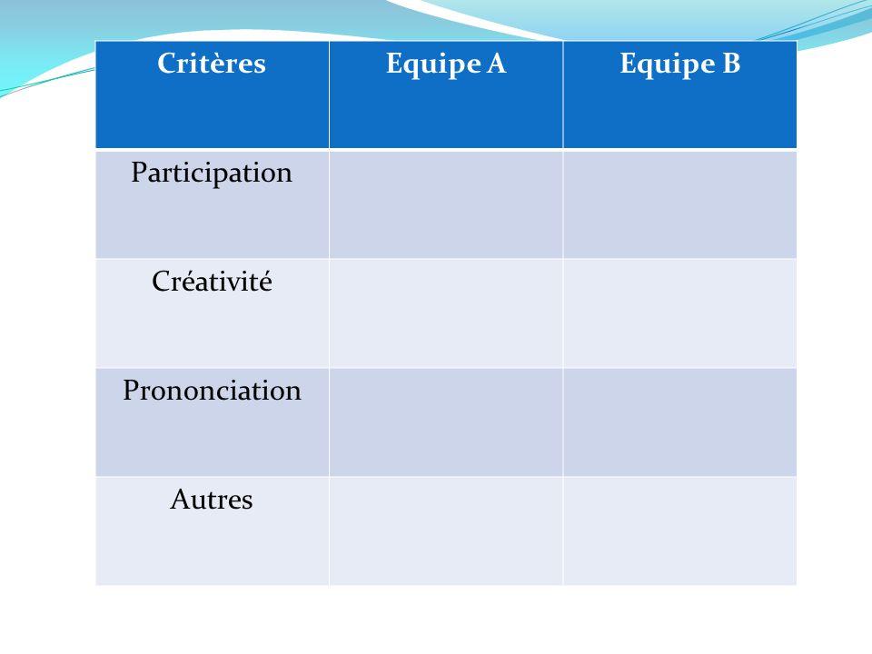 Critères Equipe A Equipe B Participation Créativité Prononciation Autres