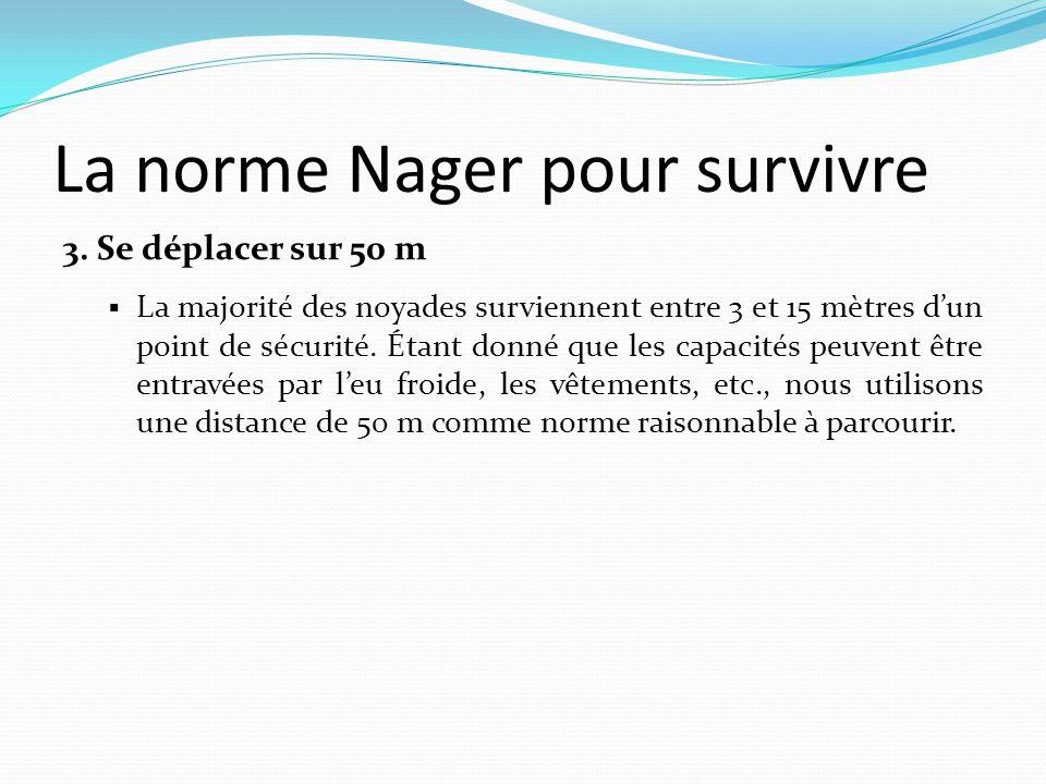 La norme Nager pour survivre