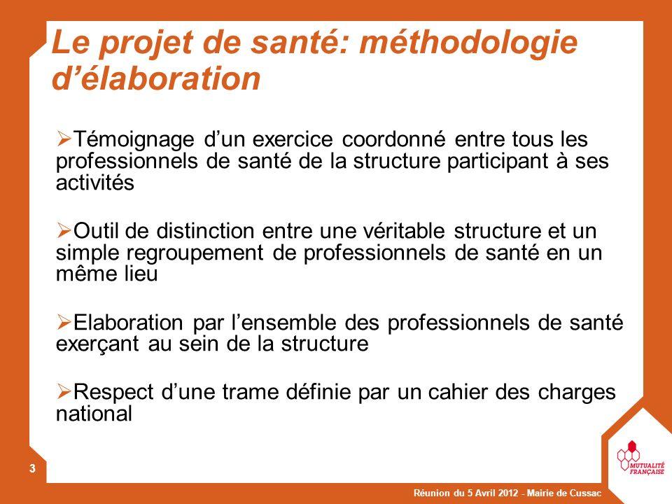 Le projet de santé: méthodologie d'élaboration