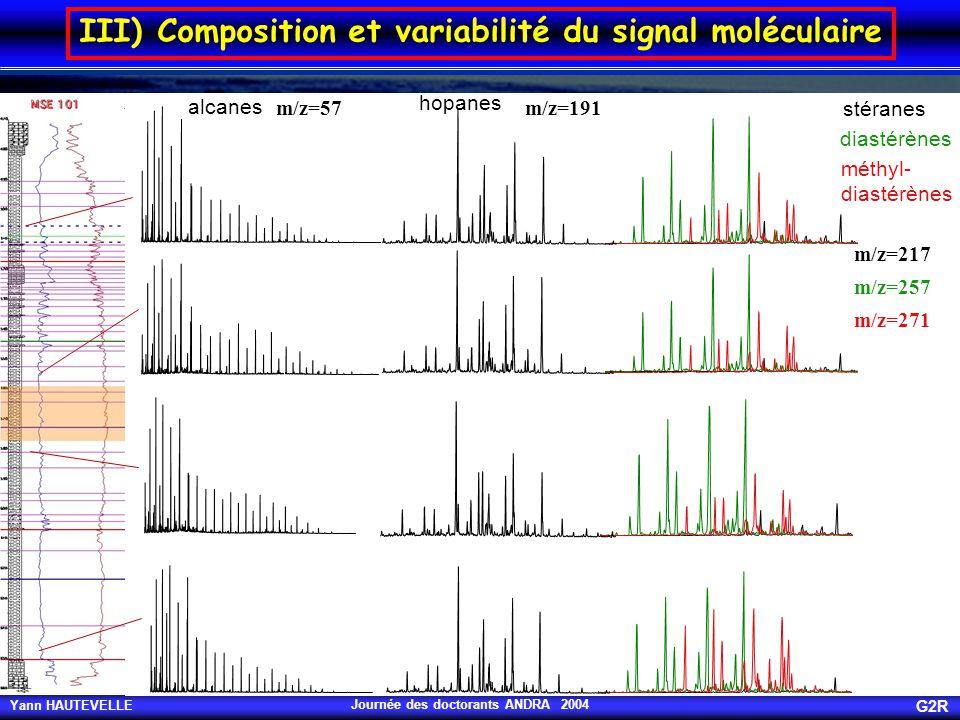 III) Composition et variabilité du signal moléculaire