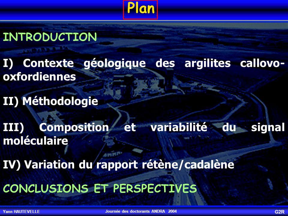 Plan INTRODUCTION. I) Contexte géologique des argilites callovo-oxfordiennes. II) Méthodologie.