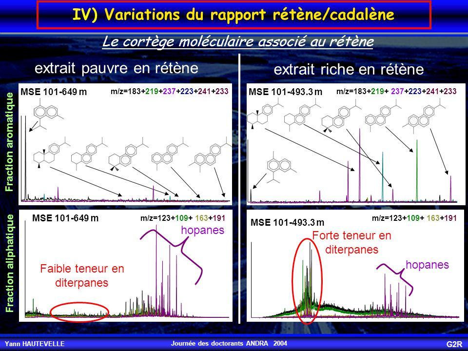 IV) Variations du rapport rétène/cadalène
