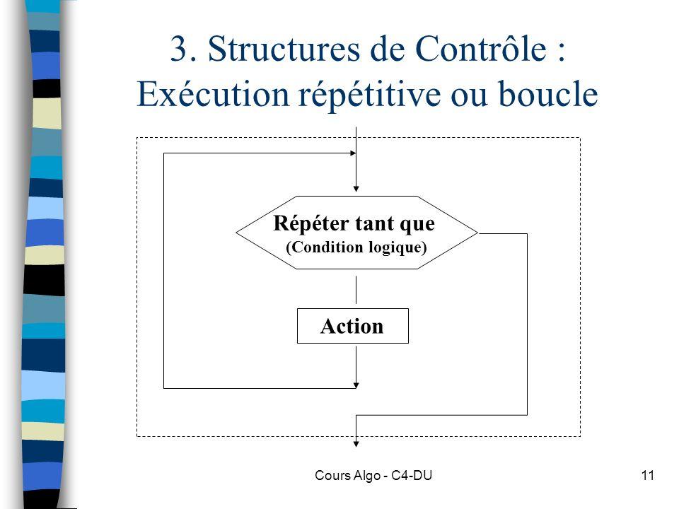 3. Structures de Contrôle : Exécution répétitive ou boucle