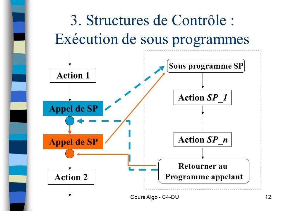 3. Structures de Contrôle : Exécution de sous programmes