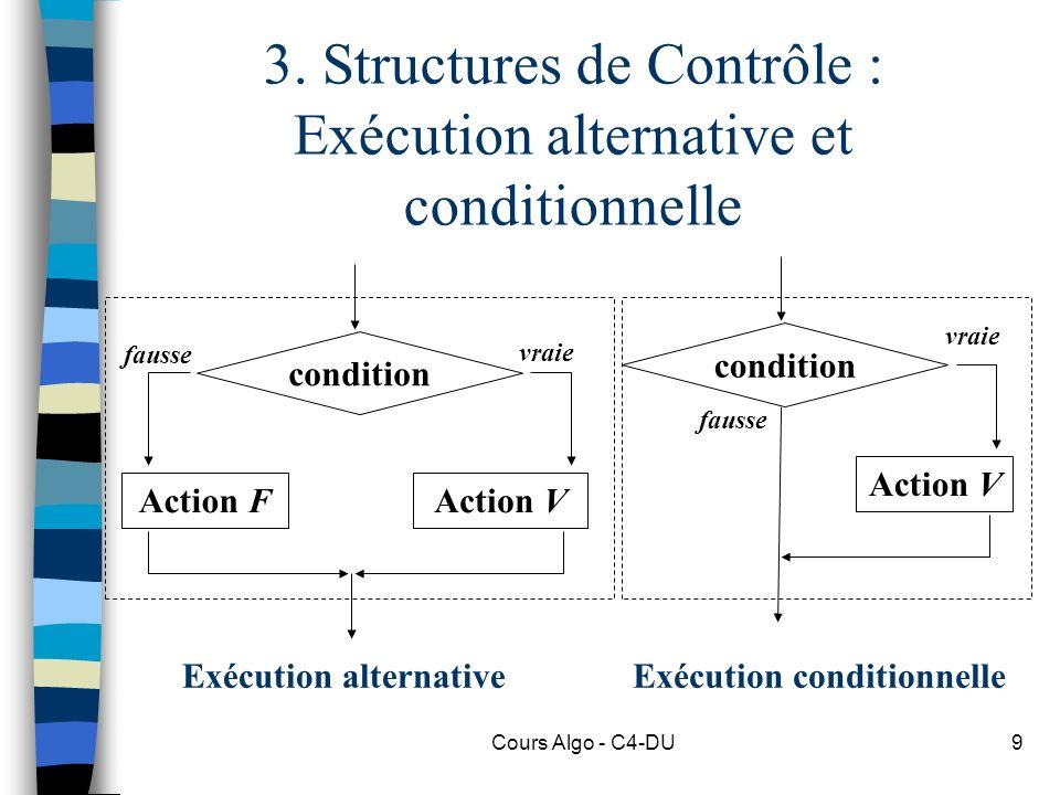 3. Structures de Contrôle : Exécution alternative et conditionnelle