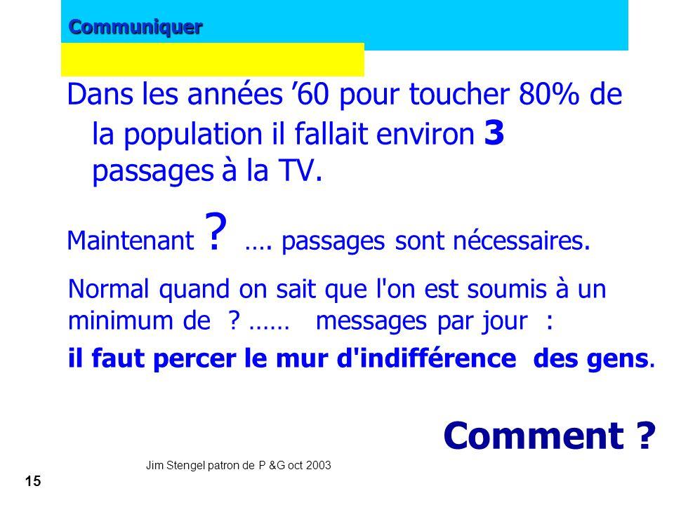 E-marketing Dans les années '60 pour toucher 80% de la population il fallait environ 3 passages à la TV.