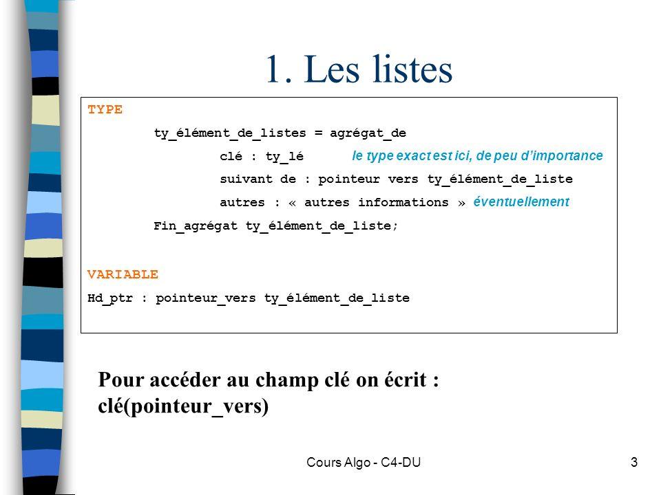 1. Les listes Pour accéder au champ clé on écrit : clé(pointeur_vers)