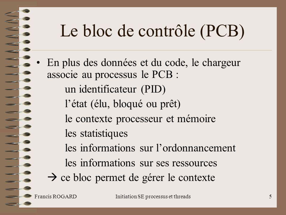 Le bloc de contrôle (PCB)