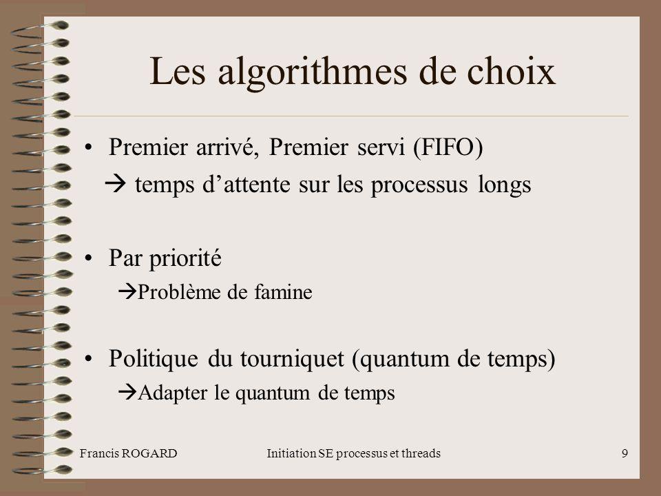 Les algorithmes de choix