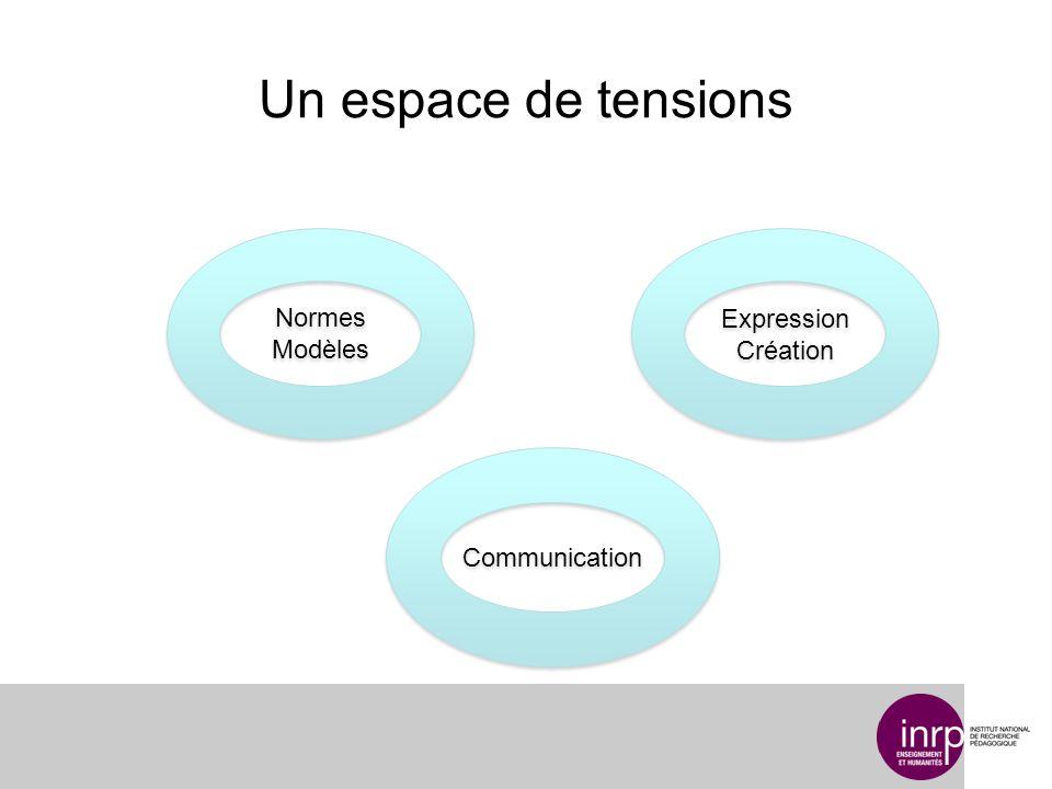 Un espace de tensions Normes Modèles Expression Création Communication