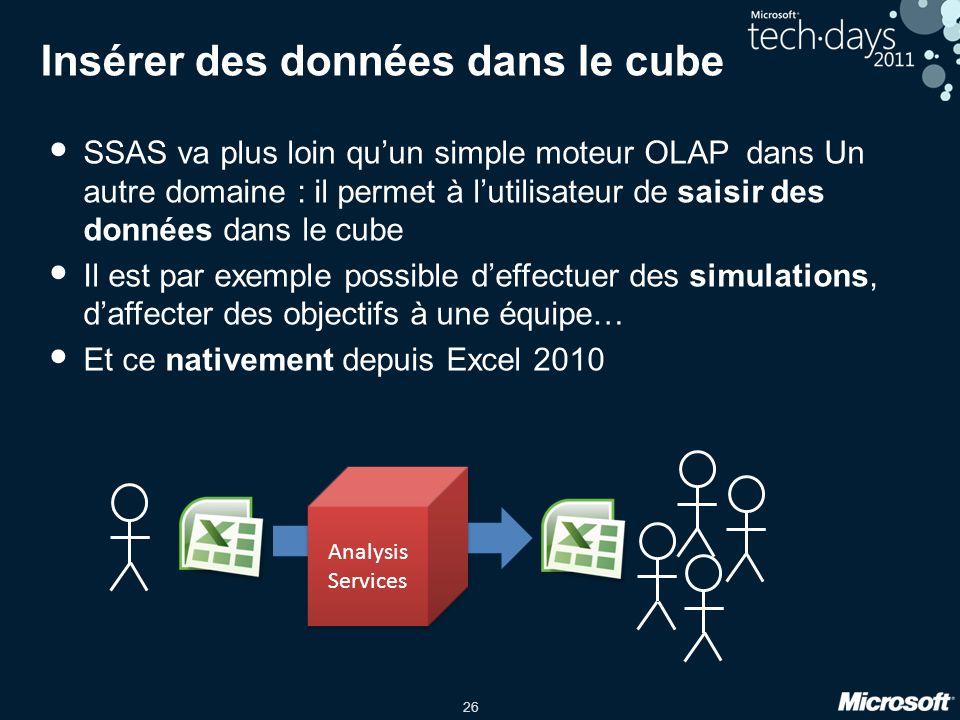 Insérer des données dans le cube