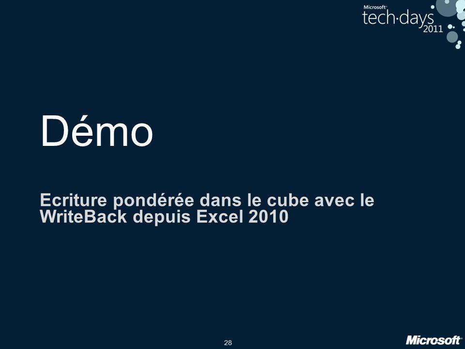 Ecriture pondérée dans le cube avec le WriteBack depuis Excel 2010