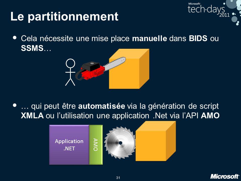 Le partitionnement Cela nécessite une mise place manuelle dans BIDS ou SSMS…