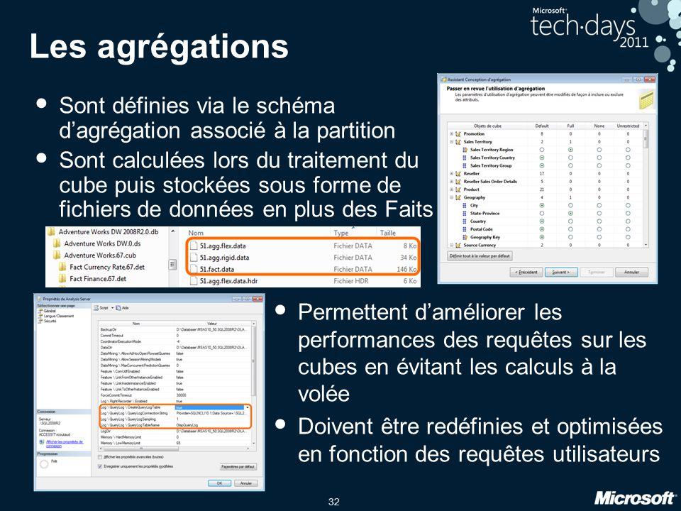Les agrégations Sont définies via le schéma d'agrégation associé à la partition.