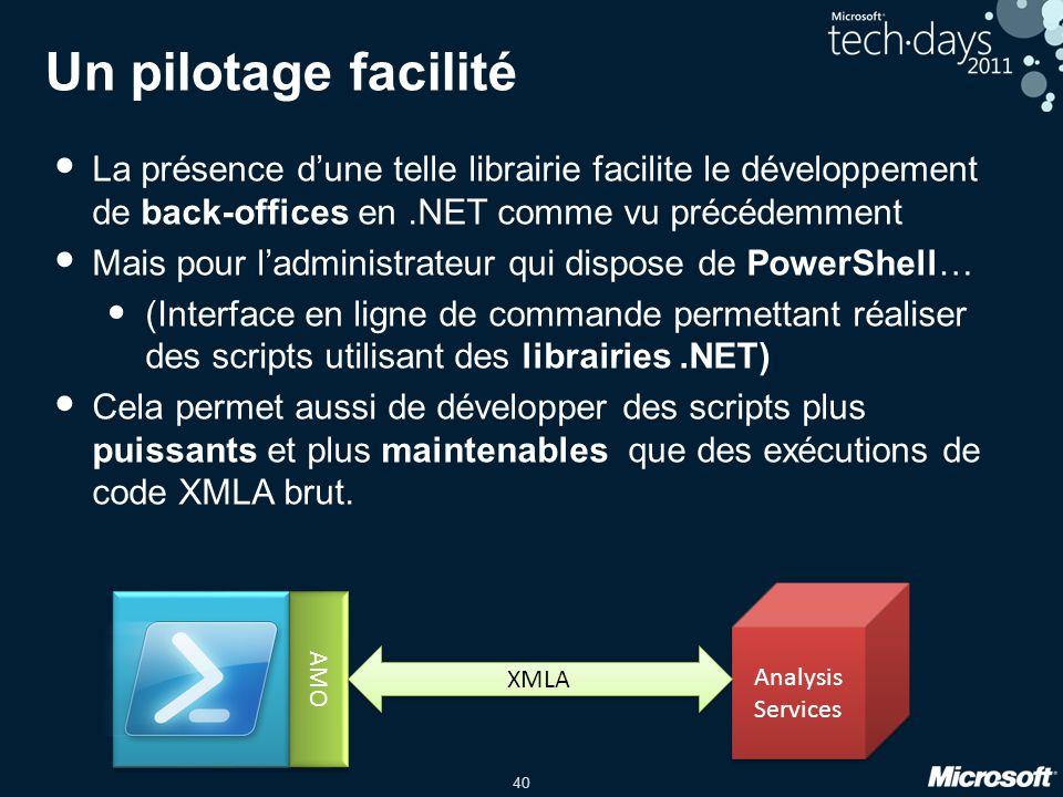 Un pilotage facilité La présence d'une telle librairie facilite le développement de back-offices en .NET comme vu précédemment.