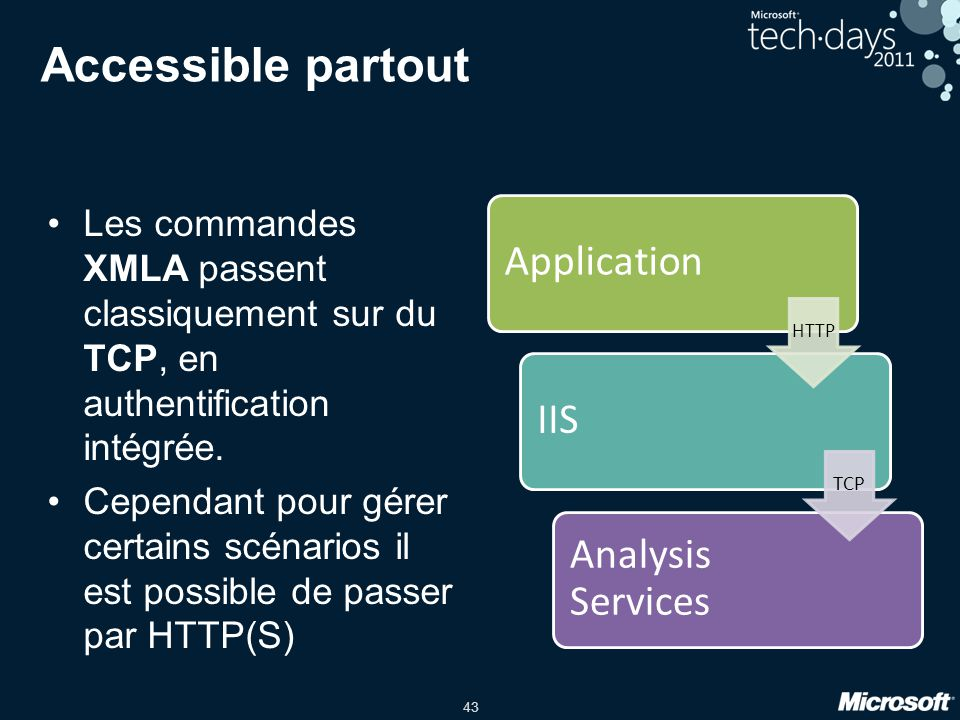 Accessible partout Analysis Services