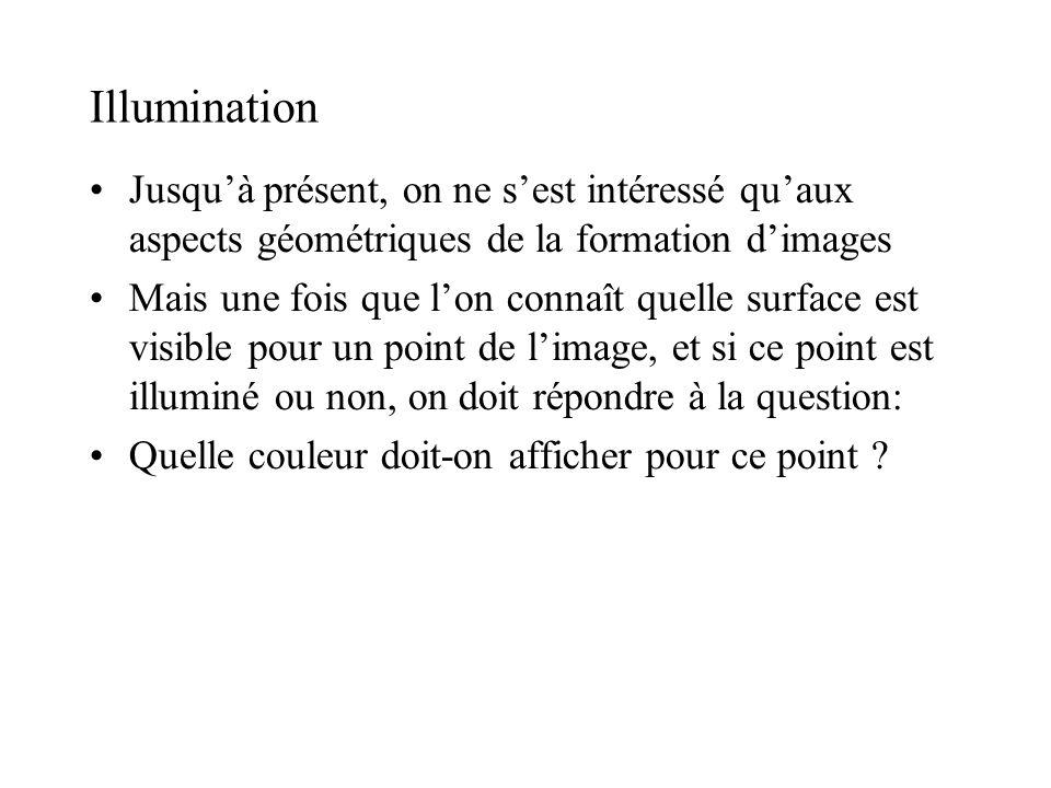 Illumination Jusqu'à présent, on ne s'est intéressé qu'aux aspects géométriques de la formation d'images.