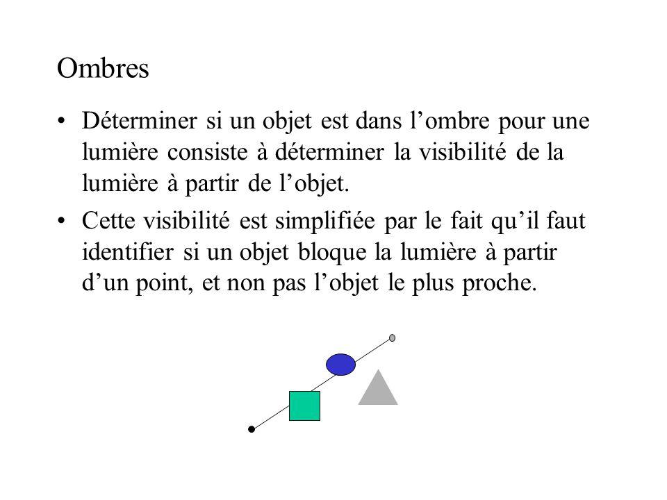 Ombres Déterminer si un objet est dans l'ombre pour une lumière consiste à déterminer la visibilité de la lumière à partir de l'objet.