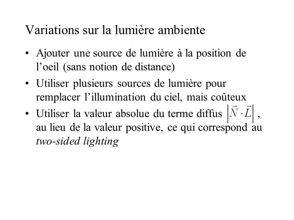 Variations sur la lumière ambiente