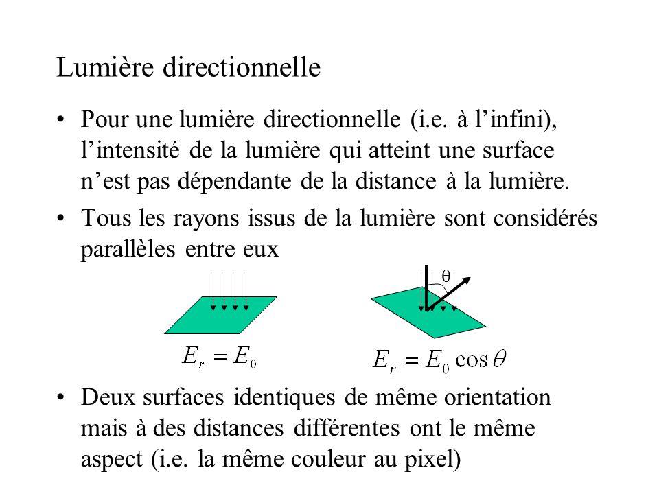 Lumière directionnelle