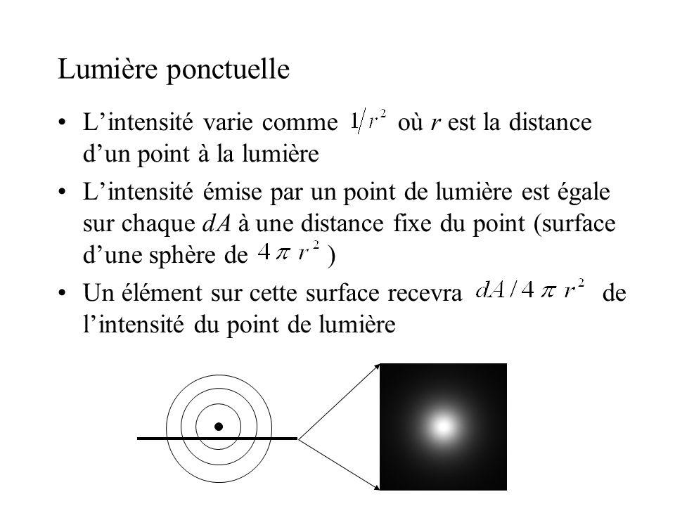 Lumière ponctuelle L'intensité varie comme où r est la distance d'un point à la lumière.