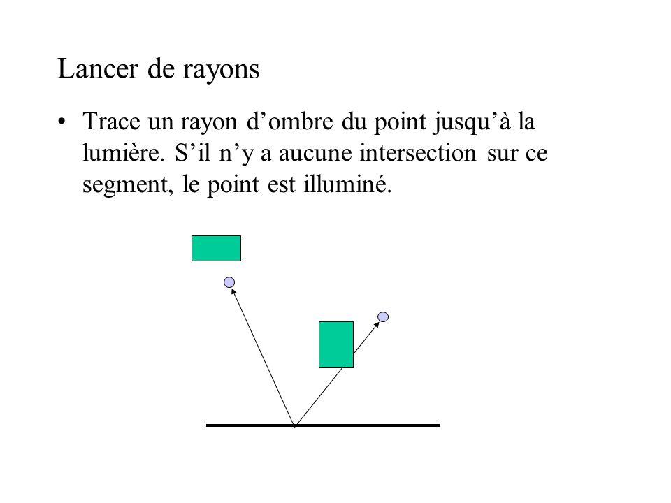 Lancer de rayons Trace un rayon d'ombre du point jusqu'à la lumière.