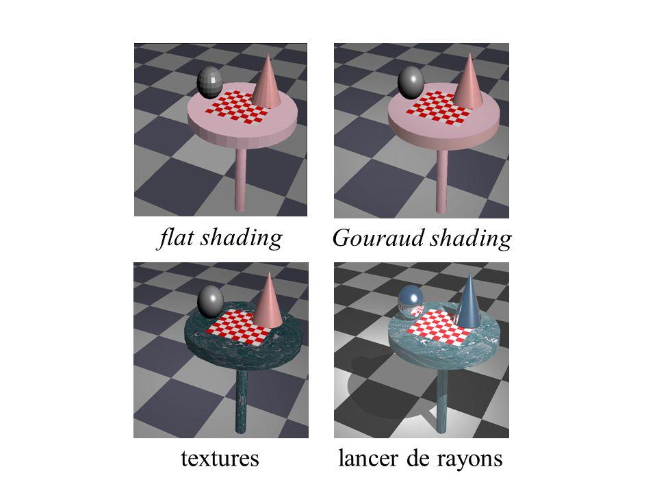 flat shading Gouraud shading textures lancer de rayons