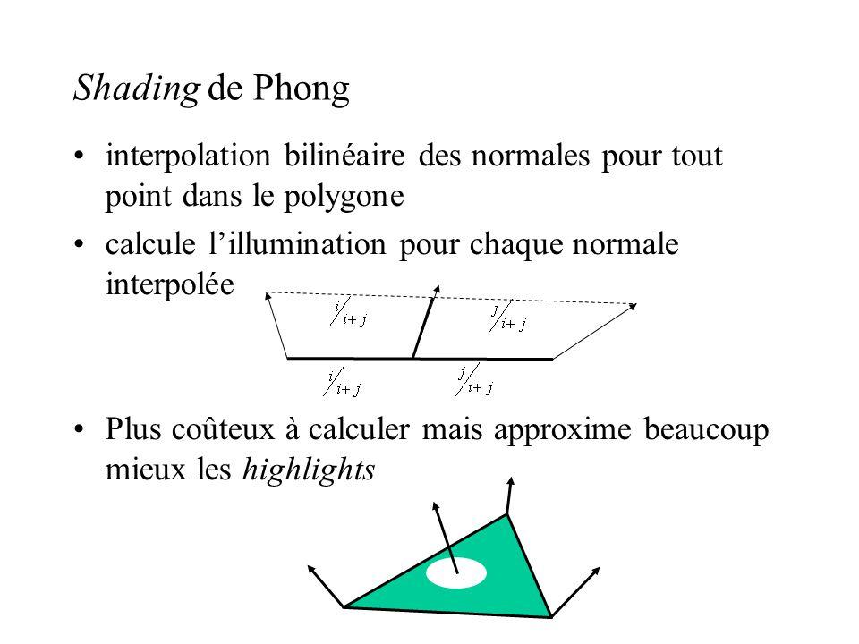 Shading de Phong interpolation bilinéaire des normales pour tout point dans le polygone. calcule l'illumination pour chaque normale interpolée.