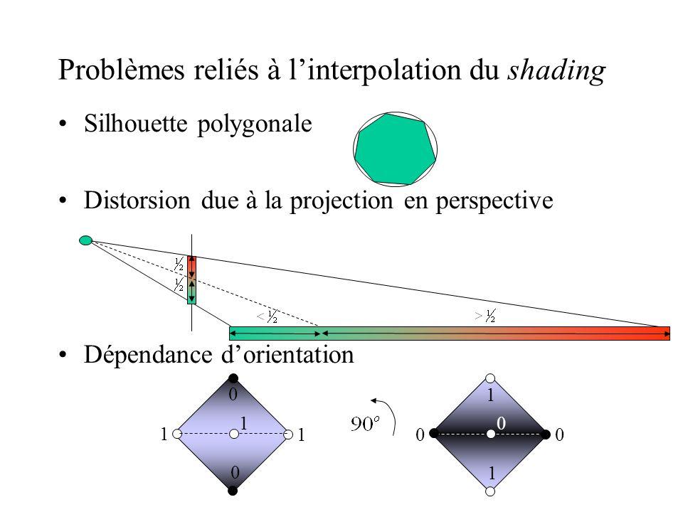 Problèmes reliés à l'interpolation du shading