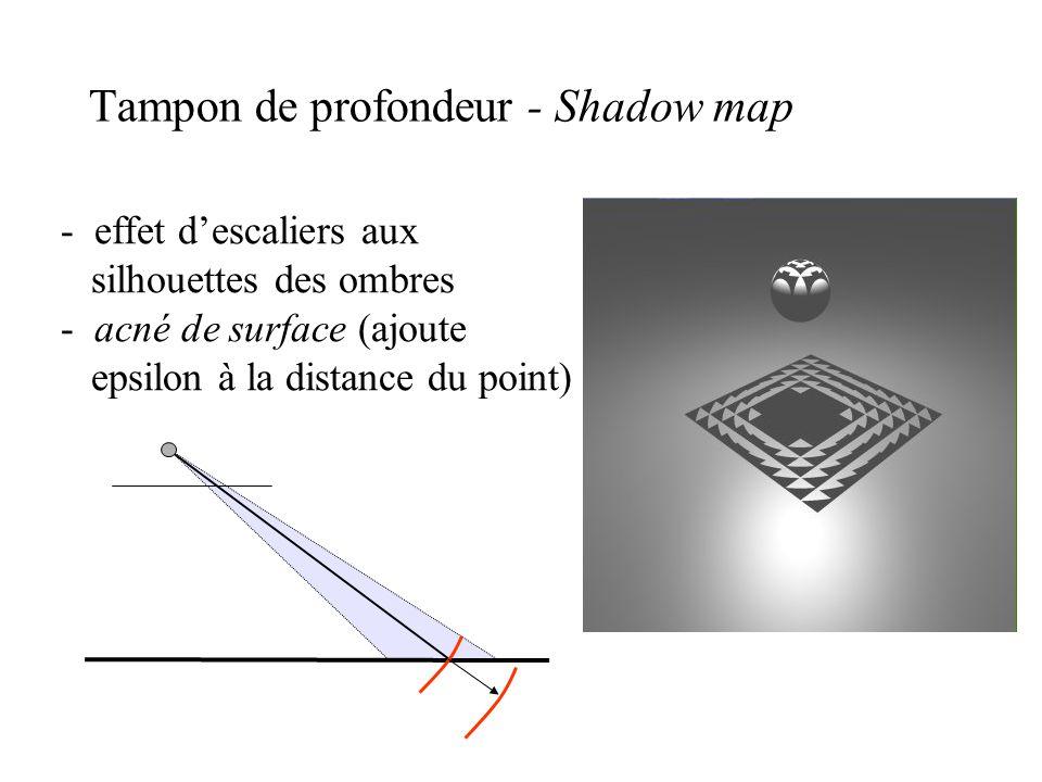 Tampon de profondeur - Shadow map