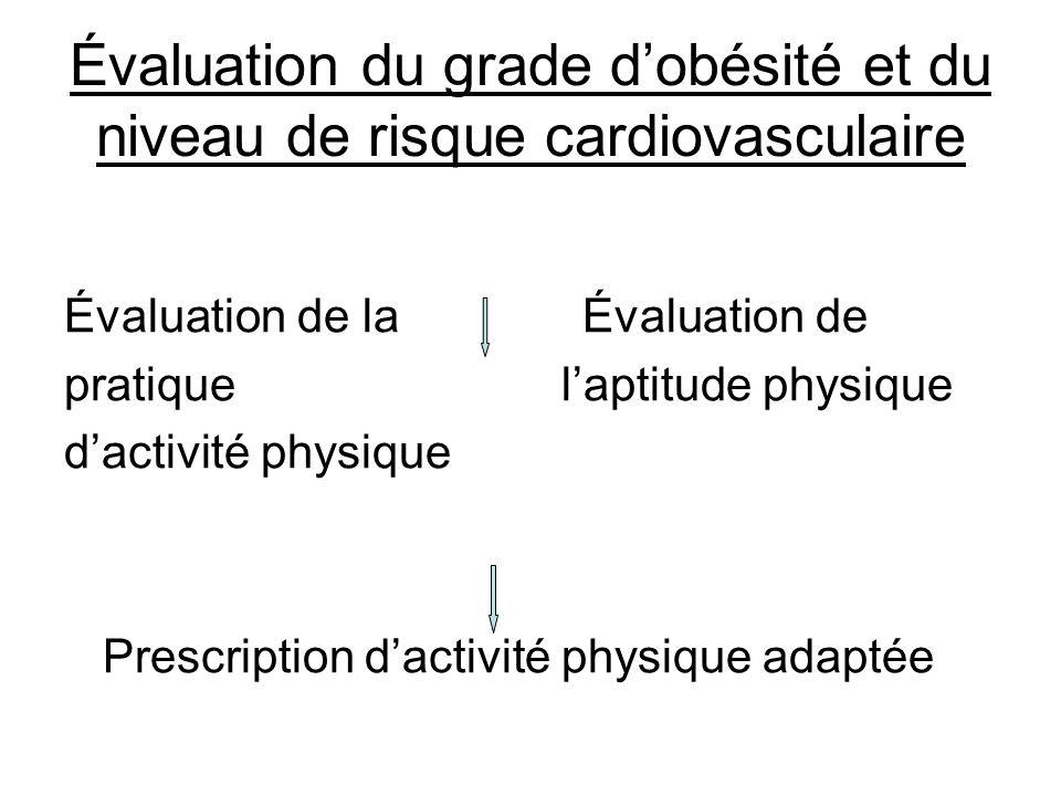 Évaluation du grade d'obésité et du niveau de risque cardiovasculaire